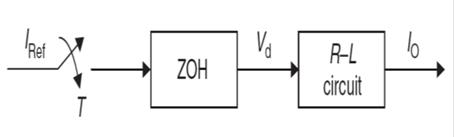 Open-loop control block diagram.
