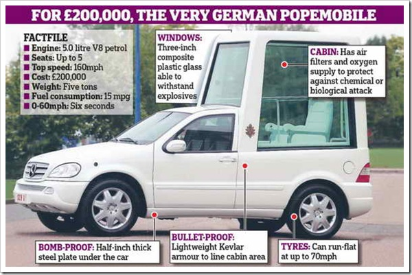 popemobile_Mercedes-Benz