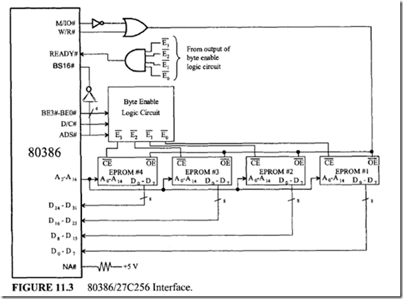 80386 Pins And Signals 80386 Modes 80386 System Design And 80386