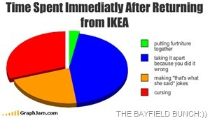 song-chart-memes-returning-ikea
