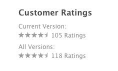 Circle Stop rating
