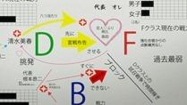 Baka to Test to Shoukanjuu Ni - 10 - Large 03