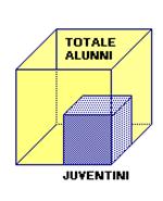 diagramma cubo