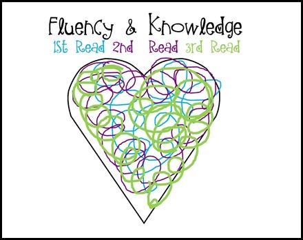 fluency heart