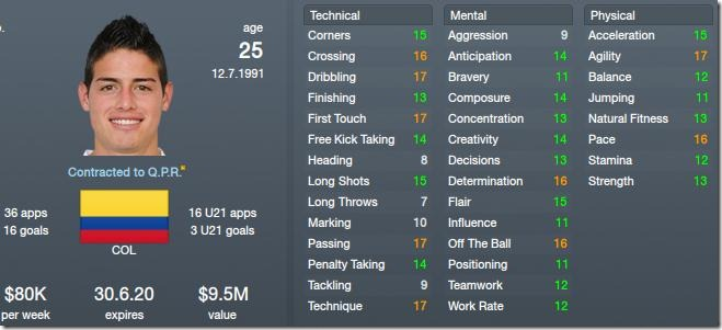 James Rodriguez in Football Manager 2012