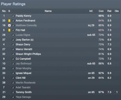 [Player-ratings4.jpg]