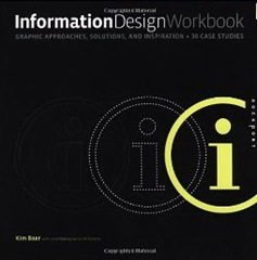 infographic_book
