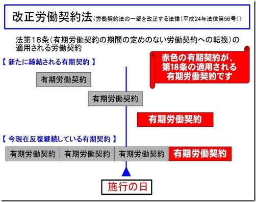 改正労働契約法第18条