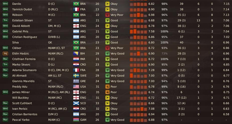 [Players%255B3%255D.jpg]