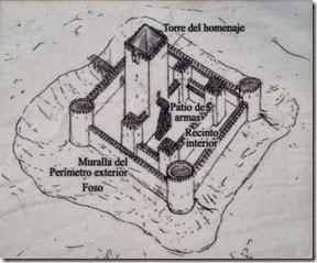 Castillo de Santacara - reproducción virtual