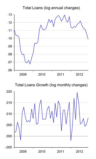 06_loans