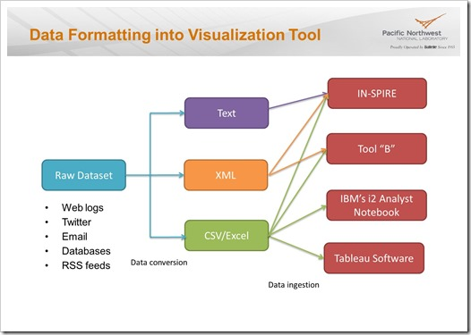 Visual Analytics1