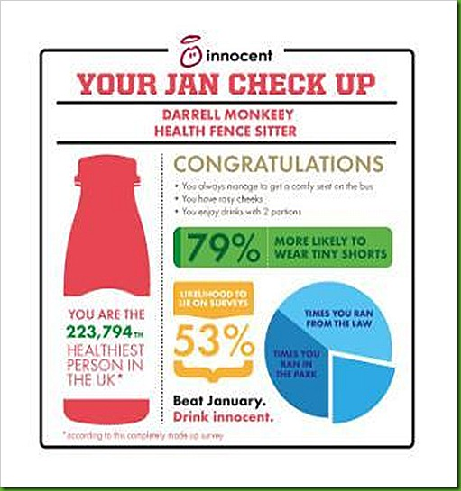 Innocent Smoothie App Jan Check Up