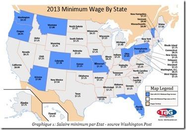 Étas-Unis salire minimum