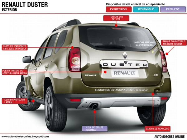 Renault_Duster_exterior_trasera_web