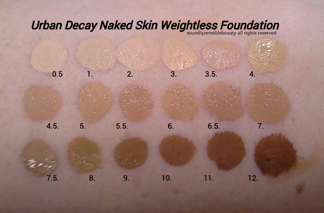 Urban decay naked foundation swatches pic 47