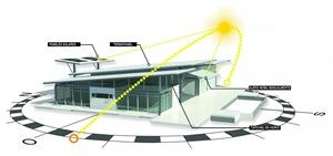 casa-enegia-renovable