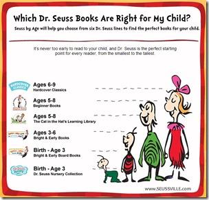 Seussville Book Guide
