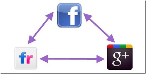 Copiar las fotos de Facebook a Google plus