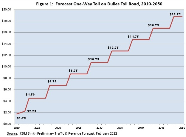 Toll Road increases.jpg