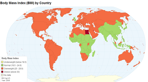 bmi index countries