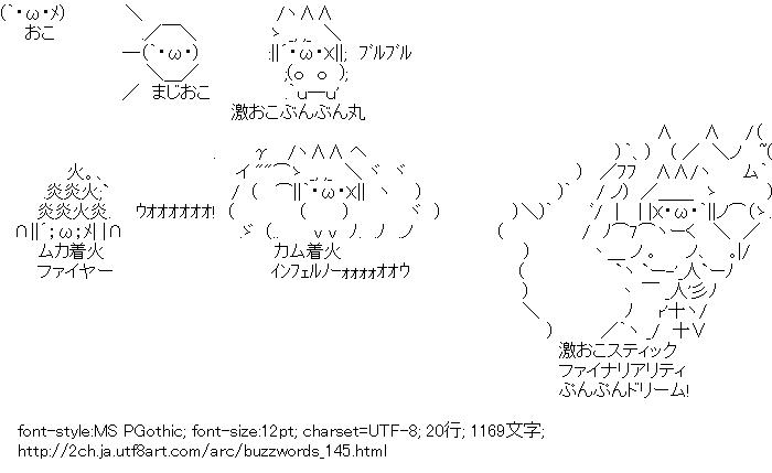 [AA]激おこプンプン丸 6段活用