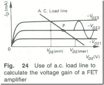 A.C. Load Lines 3