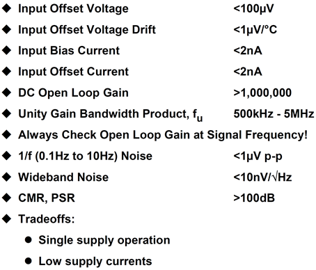 Precision op amp characteristics