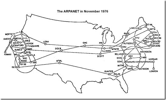 ARPANET November 1976