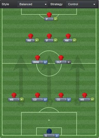 Football Manager 2013 Tactics