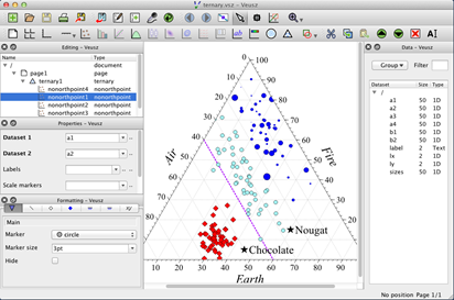 Free Scientific Graphing Software