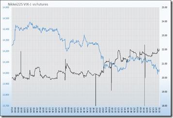 05-18-14-Chart-2