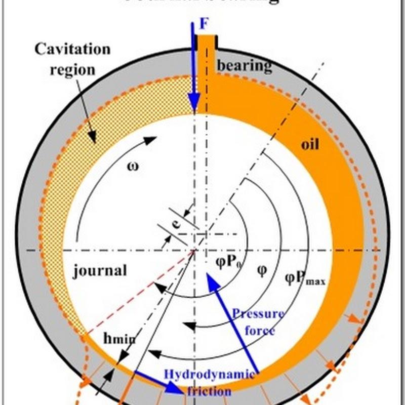 Hydrodynamic journal bearing