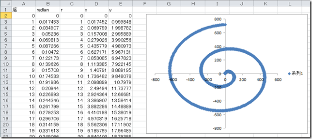 excel_graph_convolution