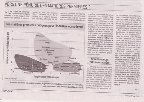 França penuria terrestra LeMarin 270511