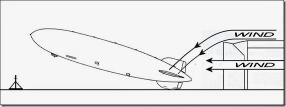 3-26-36 takeoff - Diagram 6