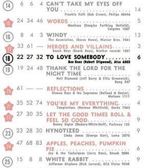 Billboard - 1967-08-19