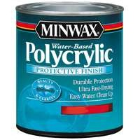 minwax polycrylic