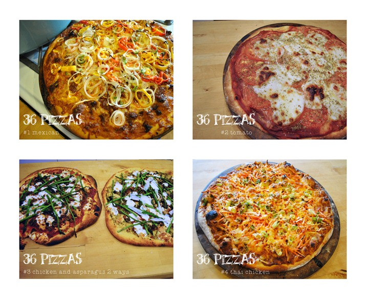 blog pizza info