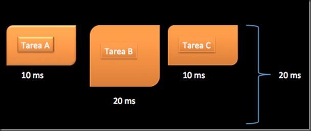 Captura de pantalla 2012-08-23 a la(s) 16.10.54
