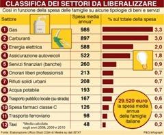 liberalizzazioni-banca-assicurazioni