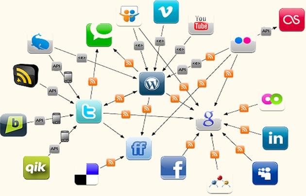 redes_sociais cópia