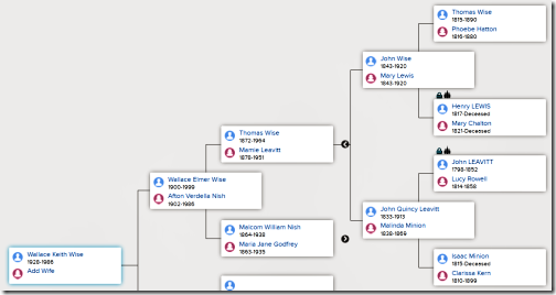 Pedigree of Wallace Keith Wise