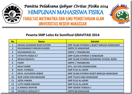 1 Smp