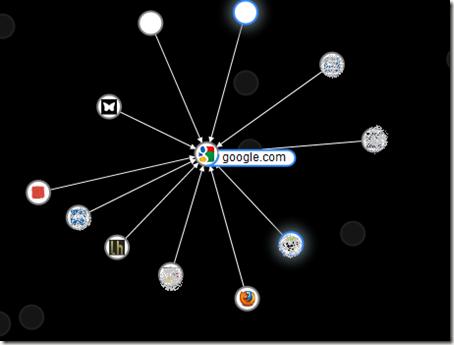 Collusion-Google