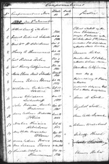 1840-Confirmation Sophia Andersen(Bk08-f145) (Large)