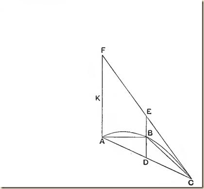 Archimedes.Method.P1.2.2.d