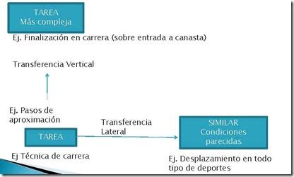 METODOLOGÍA NIVEL I - copia_Página_13