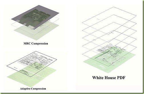 birth certificate white-house-pdf-layers-640_s640x415