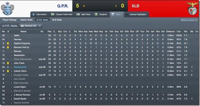 QPR - Benfica